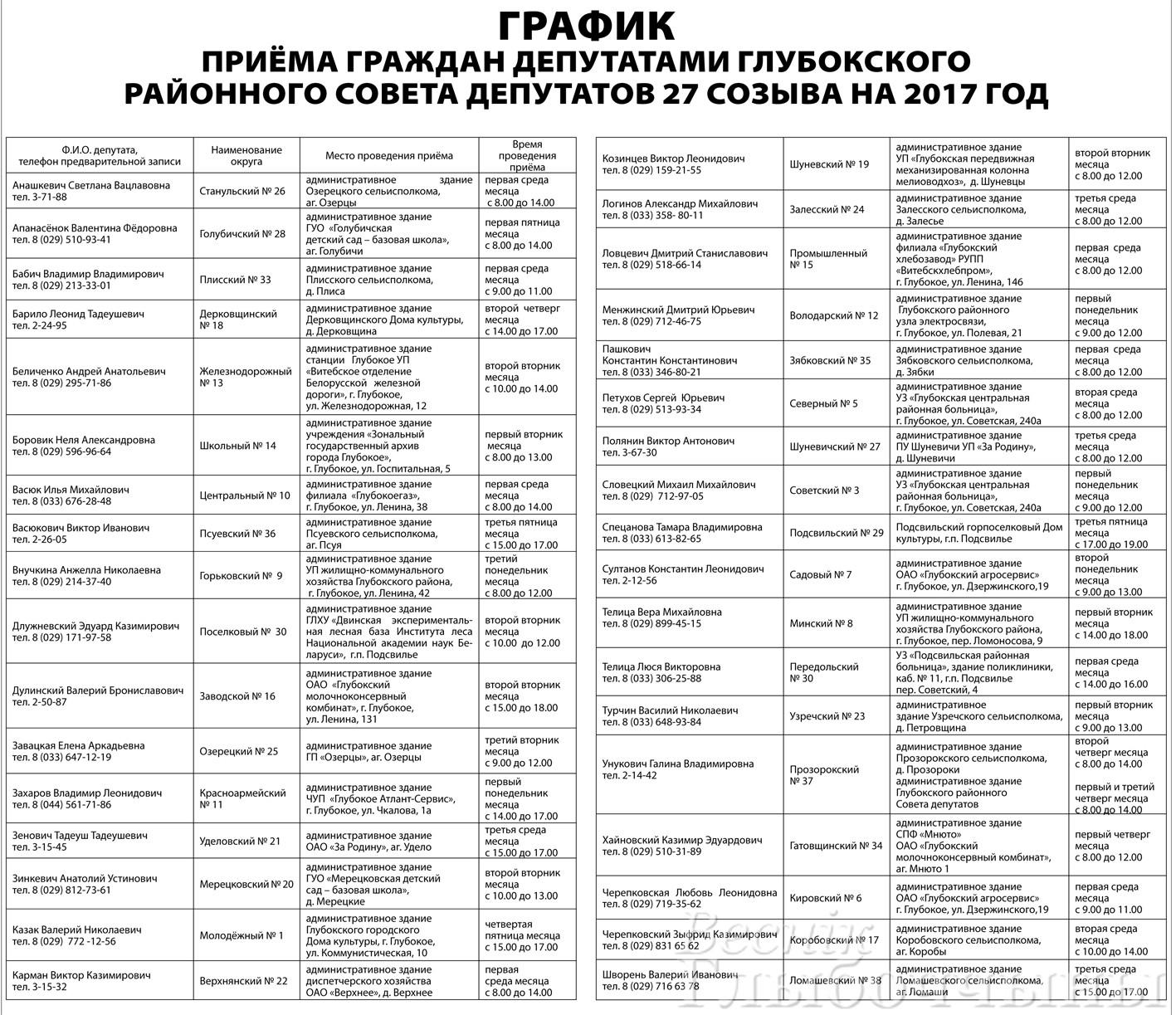 График приёма граждан депутатами Глубокского районного Совета депутатов 27 созыва на 2017 года